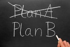Planee A y planee la pizarra de B. Imagen de archivo libre de regalías