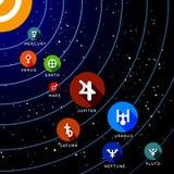 Planeet van zonnestelsel stock illustratie