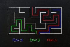 Planen Sie a, Plan b, Konzept des Planes c Lizenzfreie Stockfotografie