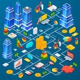 Planera för kontorsstadsinfrastruktur som är infographic Royaltyfria Foton