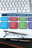 planerar strategi Fotografering för Bildbyråer