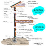 Planes del detalle para enmarcar Foto de archivo