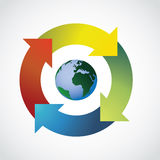 Planet Earth in arrow circle. Illustration Royalty Free Stock Photos