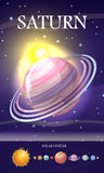 Planet Saturn in Solar System Royalty Free Stock Photos