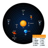 Planet of solar system Stock Photo