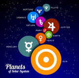 Planet of Solar System Royalty Free Stock Image