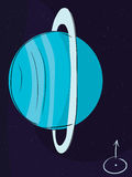 Planet Uranus Stock Photography