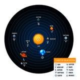 Planeta do sistema solar Foto de Stock