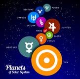 Planeta do sistema solar Imagem de Stock Royalty Free