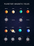 Planetary magnetic fields, realistic vector Stock Photo