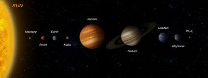 Planetary system Stock Images