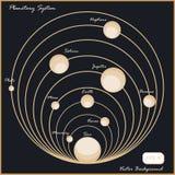 Planetary systemΠStock Image