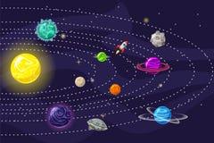 Planetas con órbitas, cartel coloreado del vector, estilo del sistema planetario de la historieta, aislado stock de ilustración