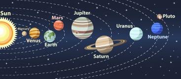 Planetas de la Sistema Solar Ejemplo colorido del vector ilustración del vector