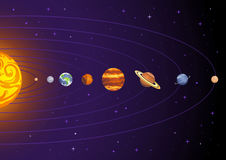 Planetas do sistema solar Foto de Stock Royalty Free