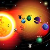 planeten royalty-vrije illustratie