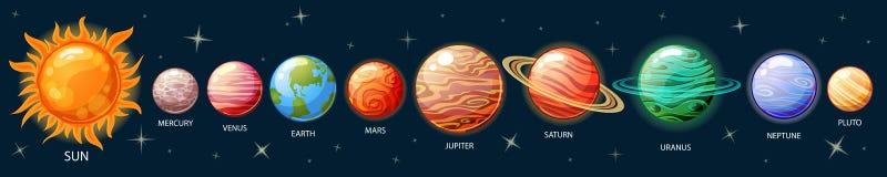 Planeten des Sonnensystems Sun, Mercury, Venus, Erde, Mars, Jupiter, Saturn, Uranus, Neptun, Pluto Stockbild