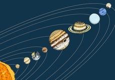 Planeten im Sonnensystem Mond und die Sonne, Quecksilber und Erde, beschädigt und Venus, Jupiter oder Saturn und Pluto astronomis vektor abbildung