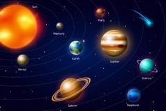 Planeten van het Zonnestelsel Melkweg Ruimte en astronomie, het oneindige heelal en de melkweg onder de sterren in vector illustratie