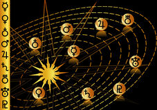 Planets. Solar system with planets symbols Stock Photos