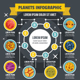 Planets infographic concept, flat style. Planets infographic banner concept. Flat illustration of planets infographic vector poster concept for web Royalty Free Stock Photos