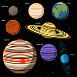 Planets of the Solar System Royalty Free Stock Images