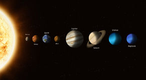 Planets Of Solar System Royalty Free Stock Photography
