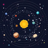 Planets of Solar System Royalty Free Stock Images