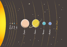 Planets of solar system. Comparison of planets size in our Solar System stock illustration