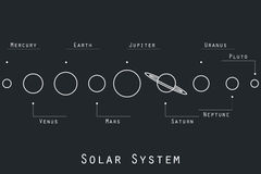 The planets of the solar system illustration in original style. Stock Photo