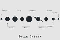 The planets of the solar system illustration in original style. Royalty Free Stock Image