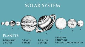 Planets in solar system. moon and the sun, mercury and earth, mars and venus, jupiter or saturn and pluto. astronomical Stock Photos