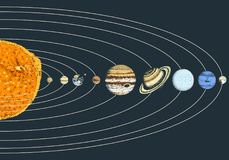 Planets in solar system. moon and the sun, mercury and earth, mars and venus, jupiter or saturn and pluto. astronomical Royalty Free Stock Photos