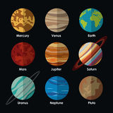 Planets solar system with names Royalty Free Stock Photo