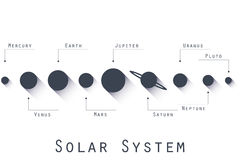 The planets of the solar system. Vector illustration in flat style. Royalty Free Stock Photos