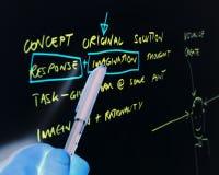 Planificación de empresas Imagen de archivo