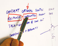 Planificación de empresas Fotos de archivo