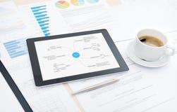 Planificación de empresas moderna Imágenes de archivo libres de regalías