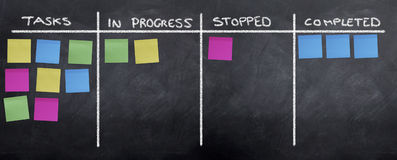 Planificación y ordenación con las notas de post-it Foto de archivo