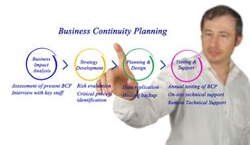 Planification de continuité d'affaires photos libres de droits