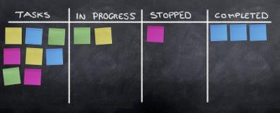 Planification et organisation avec des notes de post-it Photo stock