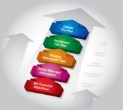 Planification financière Photographie stock
