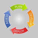 Planing colored arrow round diagram template