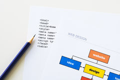 planläggningswebsite arkivfoton