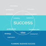 Planning for business success, vector Stock Image
