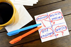 Planning career think positive -  handwriting on a napkin Royalty Free Stock Image