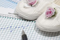Planning of pregnancy. The fertility chart. stock photography