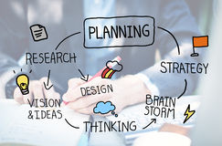 Planning Strategy Search Goals Mission Connect Process Concept stock image