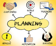 Planning Symbols Shows Organizing Goal And Organize. Planning Symbols Indicating Target Aspirations And Reminder Royalty Free Stock Images