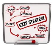 Plano da estratégia de saída escrito na maneira seca do término da placa do Erase para fora Fotografia de Stock Royalty Free